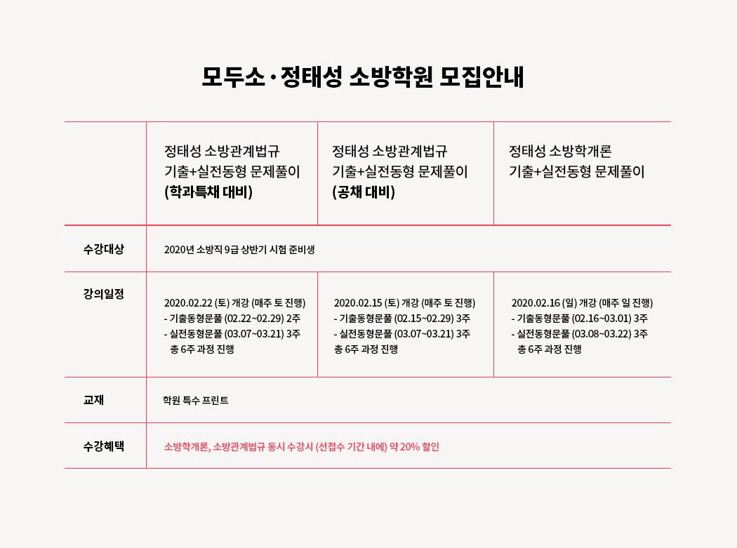 모두소·정태성 소방학원 모집안내