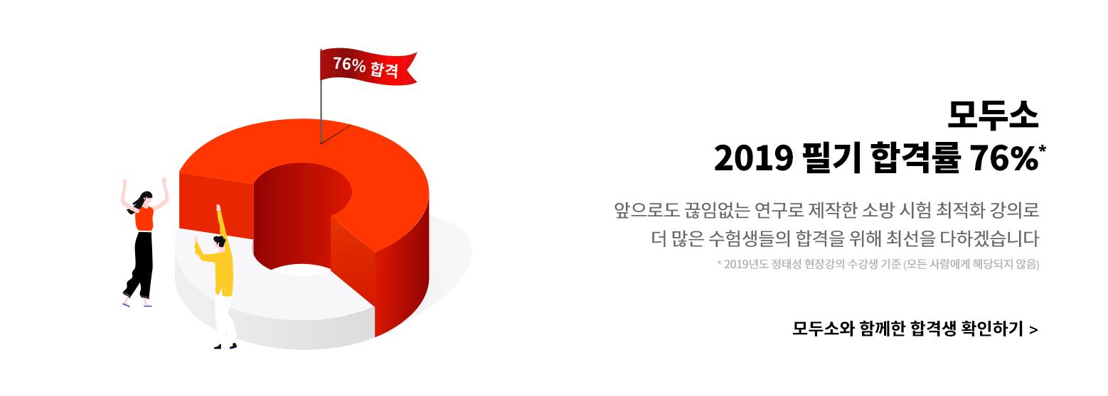 2019 필기 합격률 76%