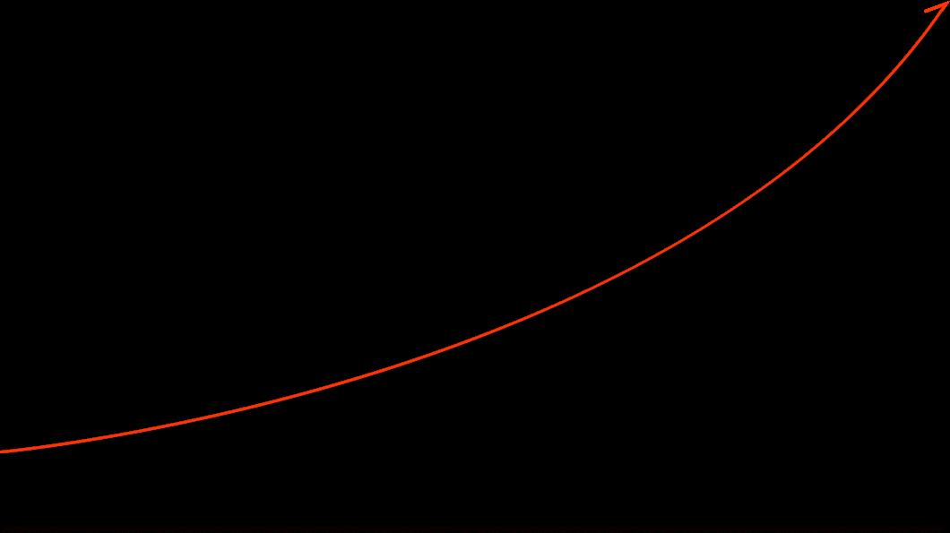 그래프이미지