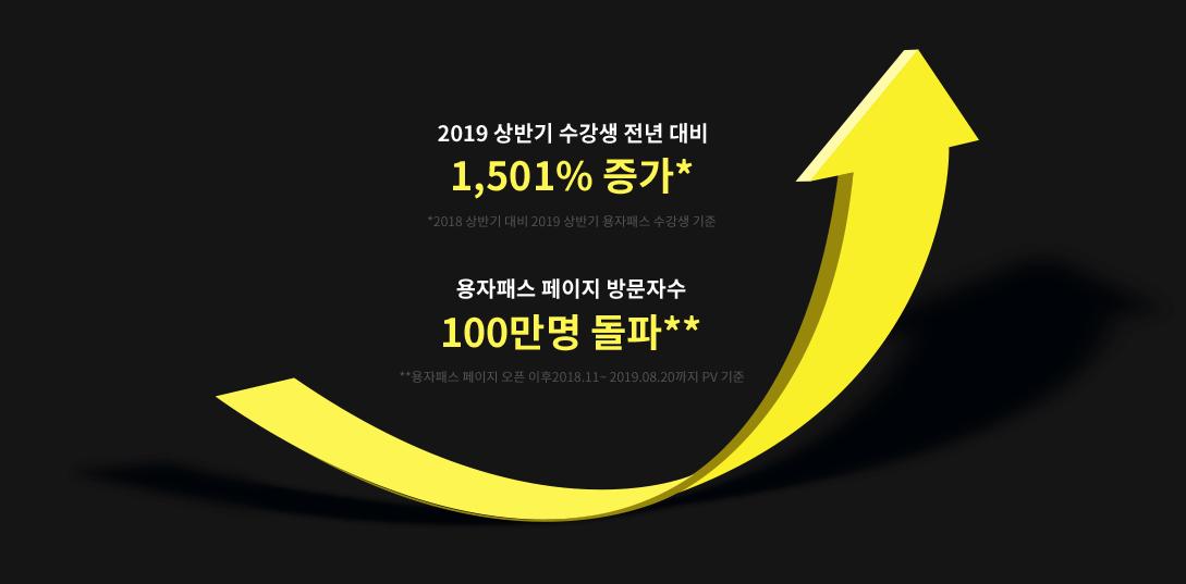 용자패스 페이지 방문자수 100만명 돌파**